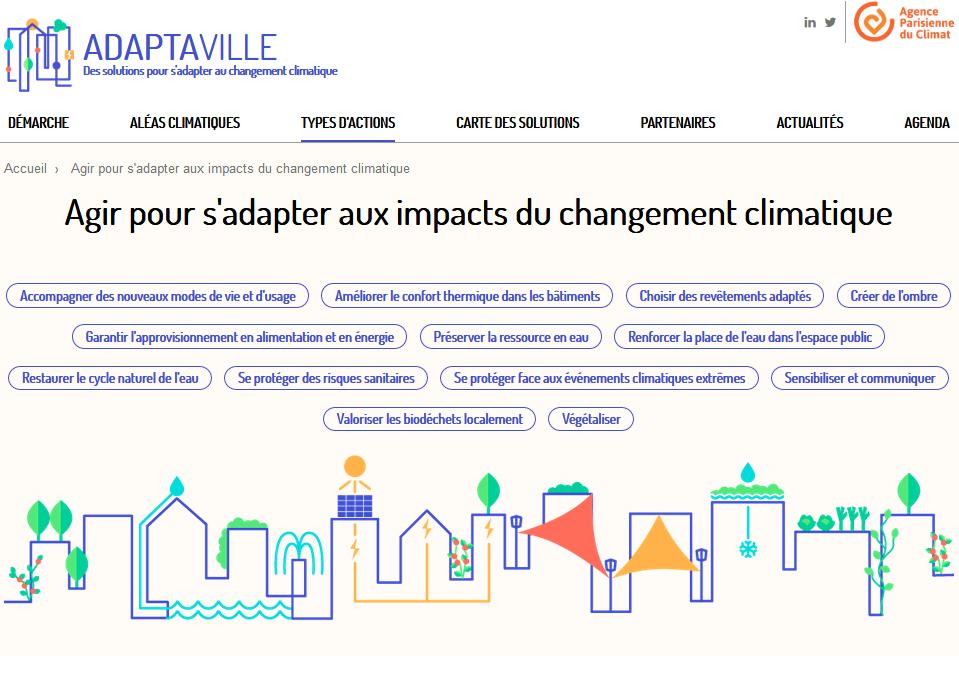 Read more about the article C-LOW-N sur Adaptaville